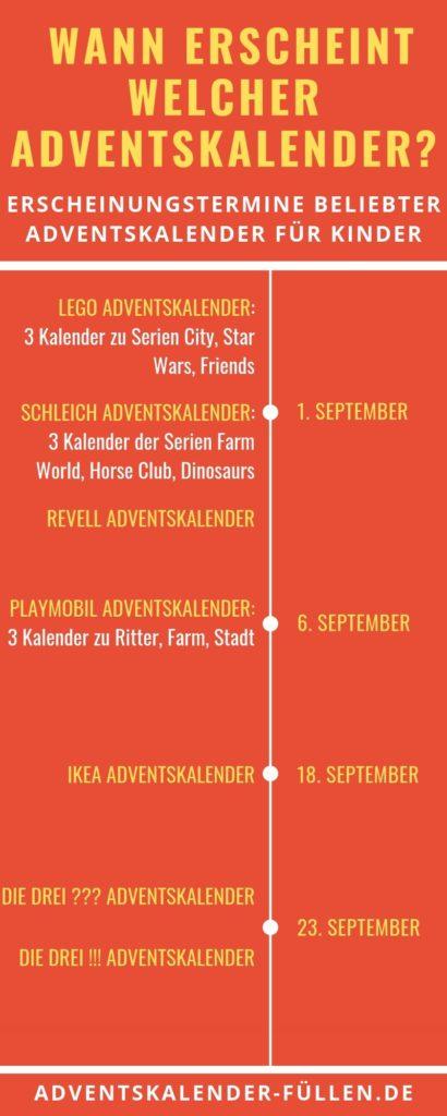 Infografik Adventskalender Erscheinungstermine