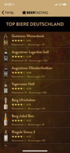 Bier Adventskalender Beer Tasting Ranking